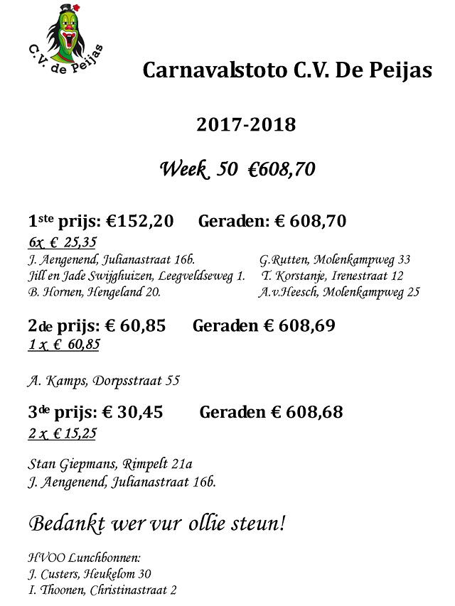 Uitslag toto week 50-2017