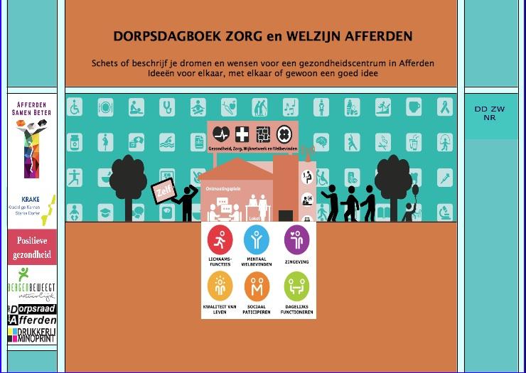 Analyse dorpsdagboeken Afferden